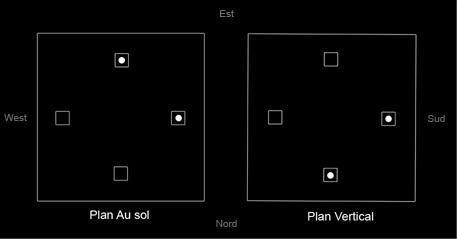 Plans p - L'Abysse et les Psychotropes 2e Partie