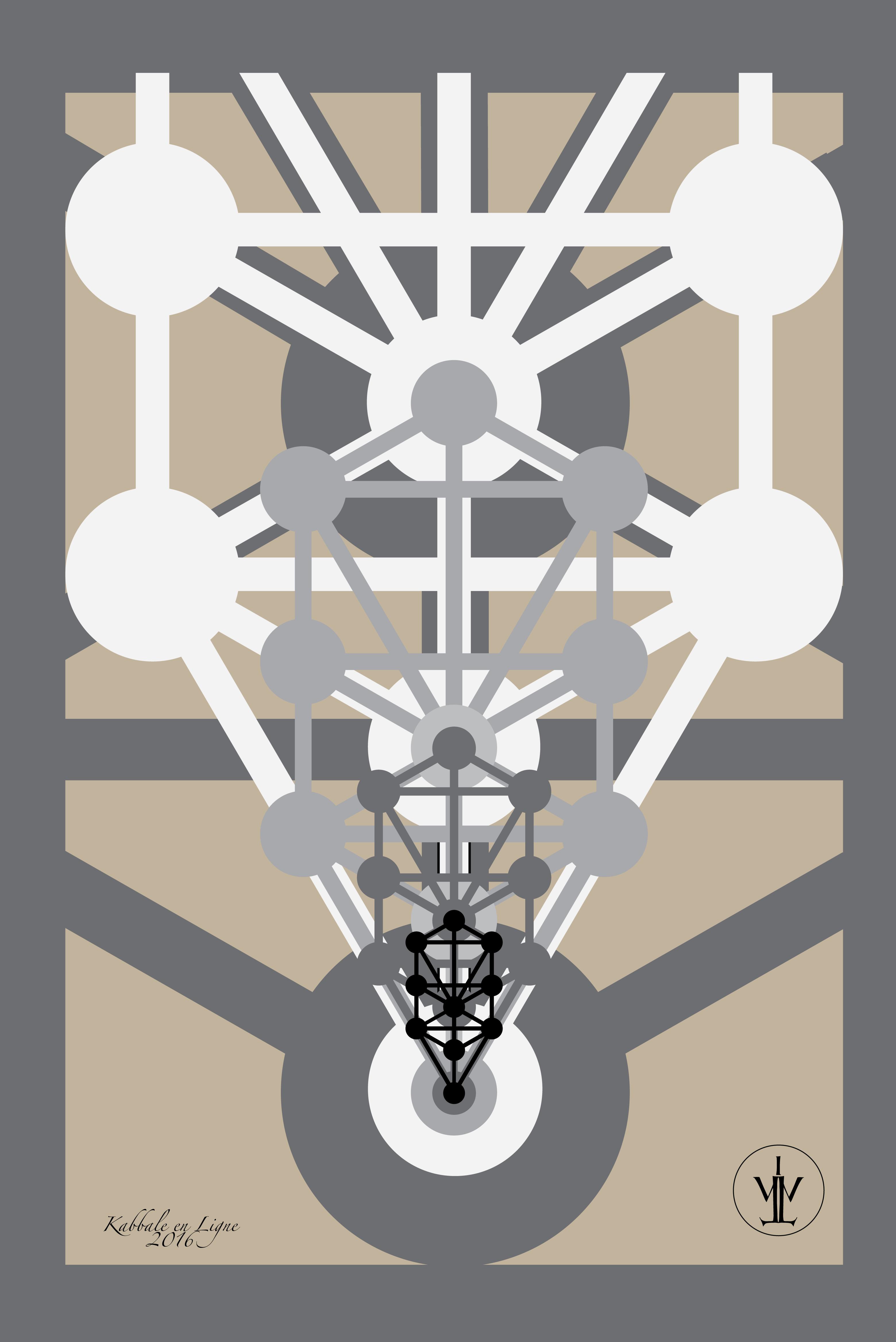 Les Dix Sephiroth
