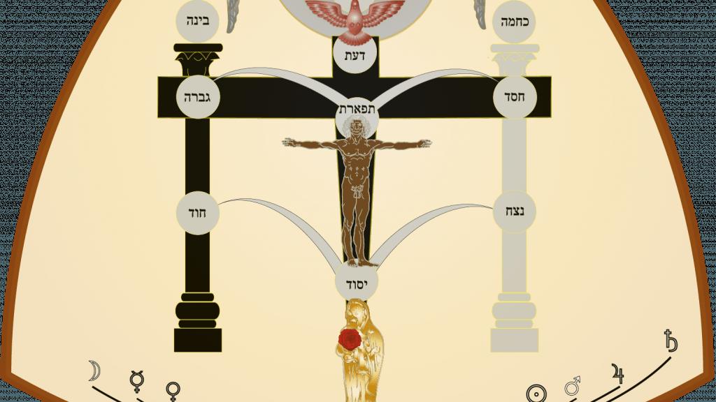 Le Rituel Kabbalistique de l'Etoile Flamboyante