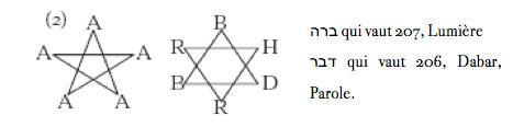 Abrahadabra2 02 - Les noms Magiques Abraxas, Abracadabra et Abrahadabra