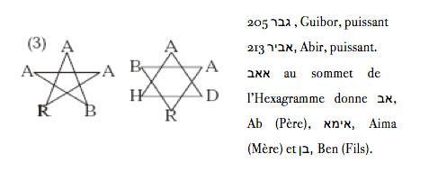 Abrahadabra2 03 - Les noms Magiques Abraxas, Abracadabra et Abrahadabra