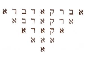 abrah01 - Les noms Magiques Abraxas, Abracadabra et Abrahadabra