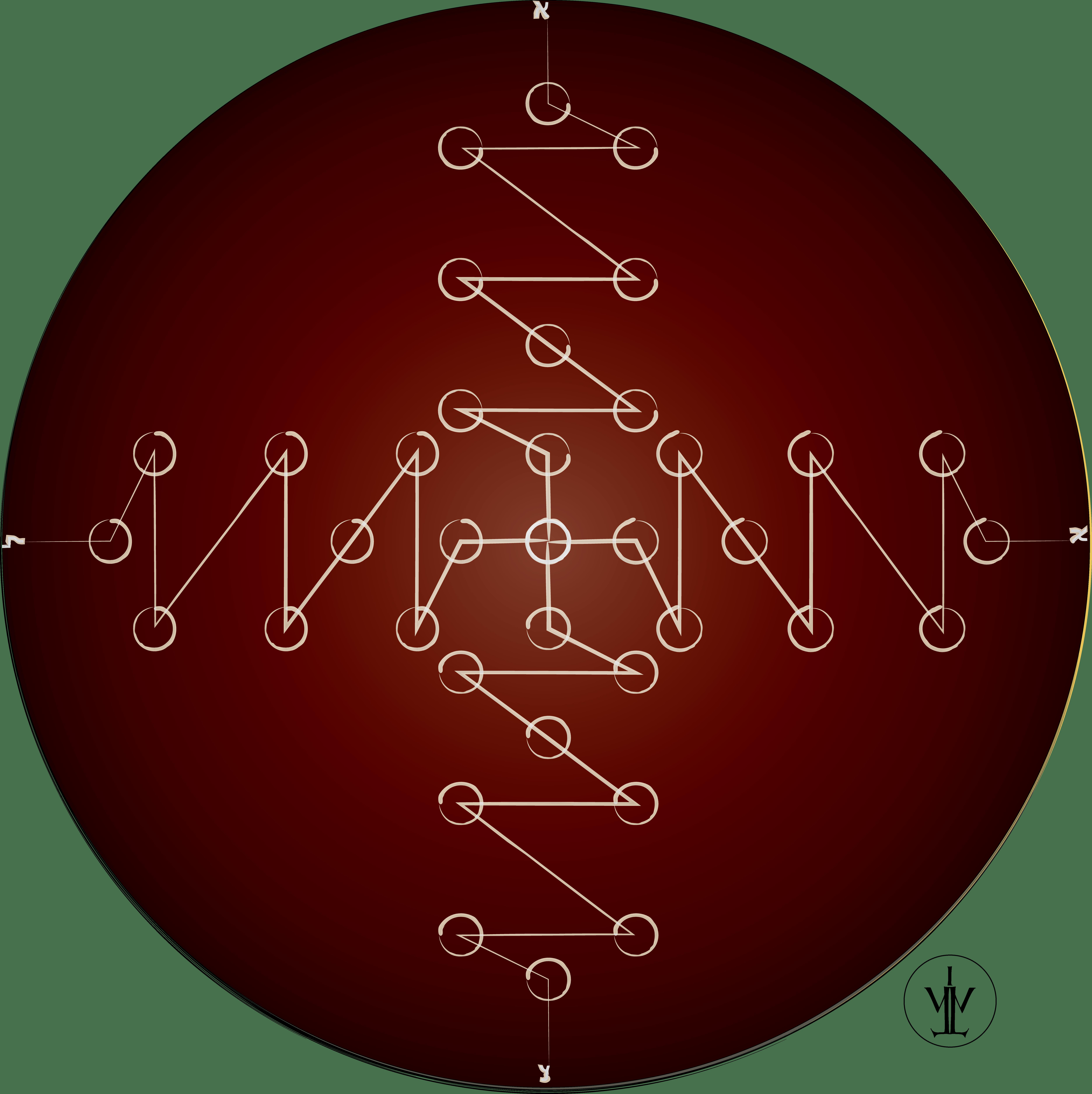 dark worlds - Les Qliphoth, les séquelles