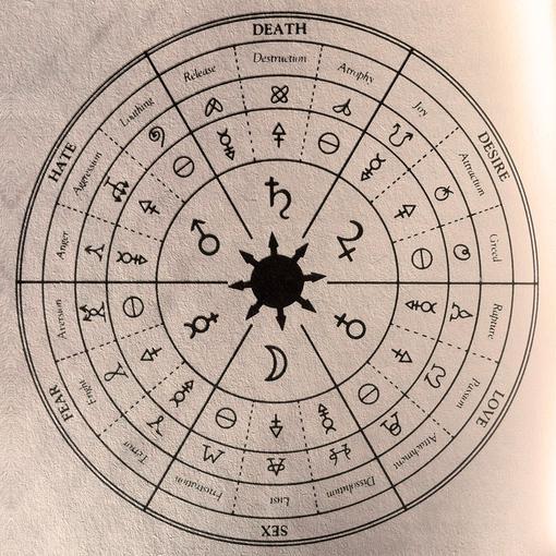 L'alphabet du désir | KAosphOruS WebZine Chaote