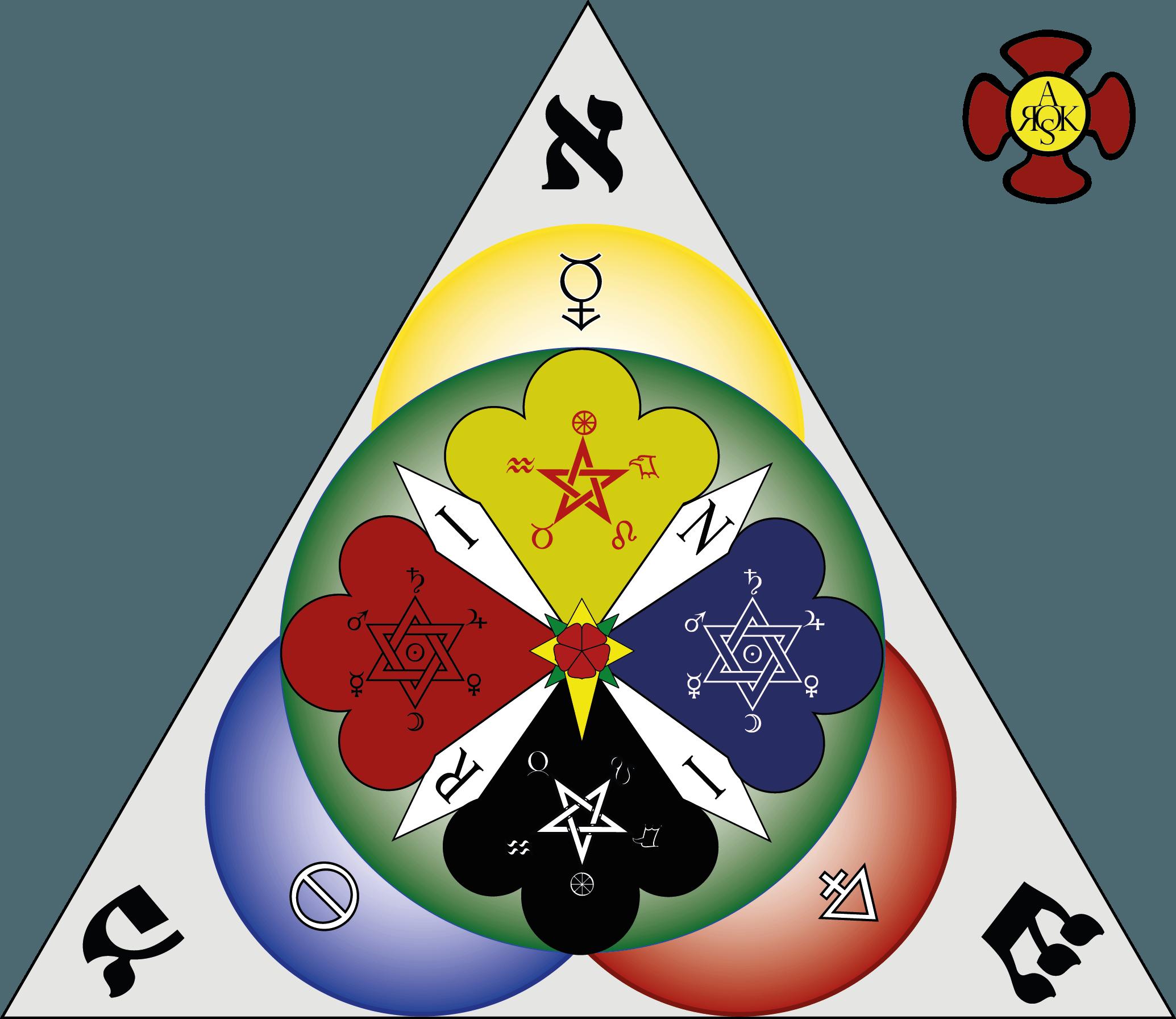 Ordre Hermétique de la Golden Dawn